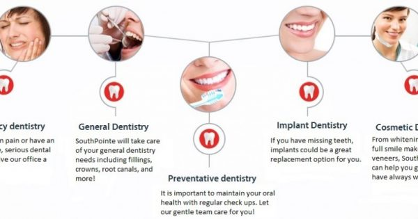 Southpointe Dental Services Lincoln Ne Southpointe